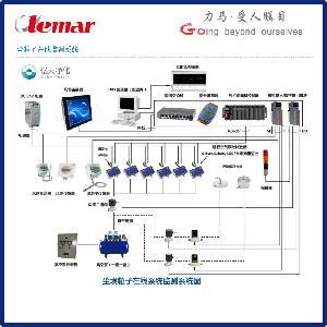 SGA-900-VOC气体检测仪器